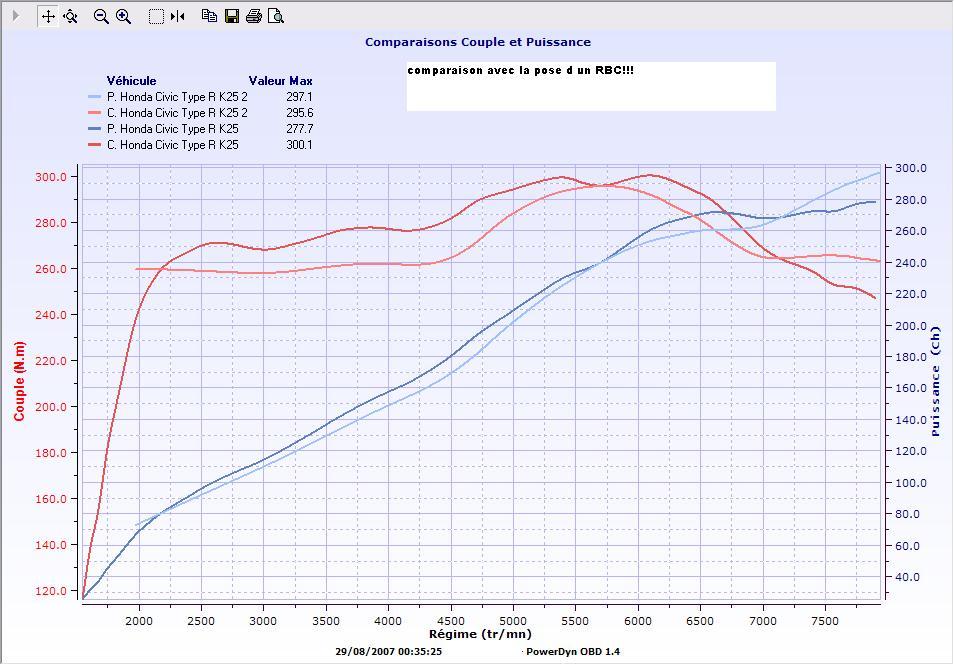 [Image: courbe-K25-RBC.JPG]